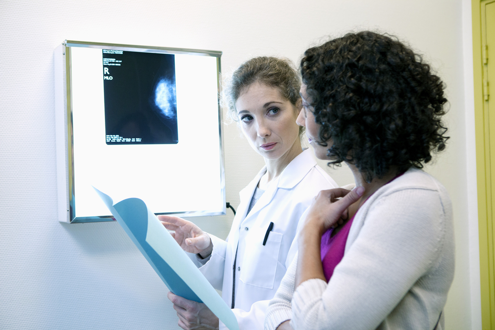 Additional Ultrasound Breast Cancer Screening Not Effective in Women with Dense Breast Tissue